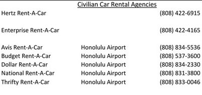 Enterprise Rent A Car Honolulu Hours